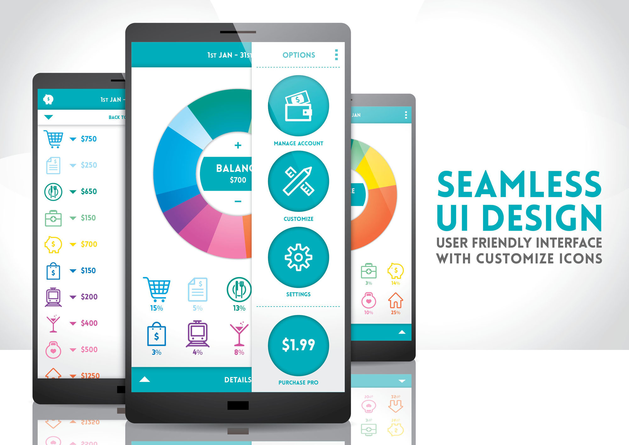 Design lebih mengutamakan User Experience